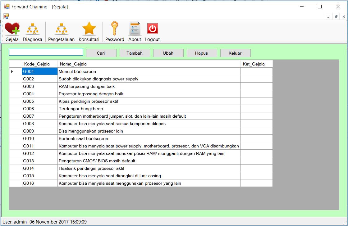 Sistem Pakar Forward Chaining VB.Net Data Gejala