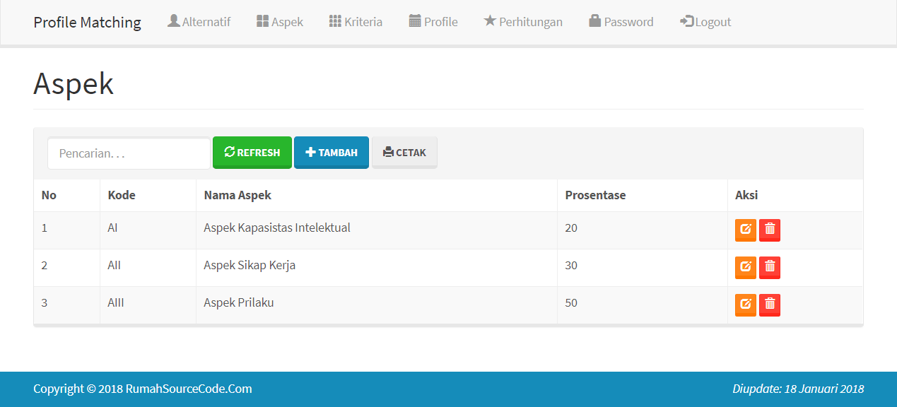 SPK Profile Matching PHP Aspek