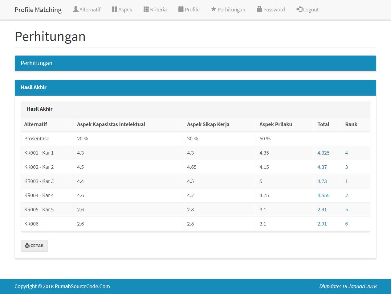 SPK Profile Matching PHP Perhitungan