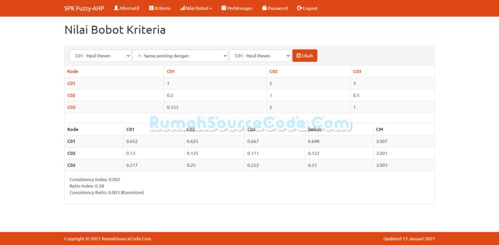 Source Code Fuzzy AHP PHP Bobot Kriteria