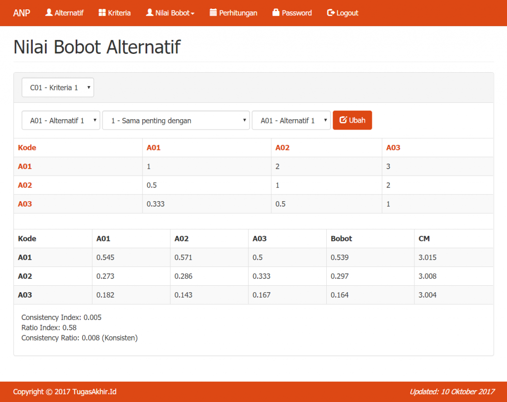 ANP dengan PHP Bobot Alternatif