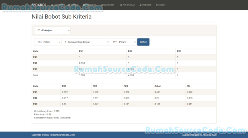 ahp php + sub kriteria